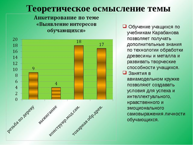 Теоретическое осмысление темы Обучение учащихся по учебникам Карабанова позво...