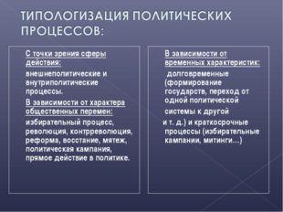 С точки зрения сферы действия: внешнеполитические и внутриполитические процес