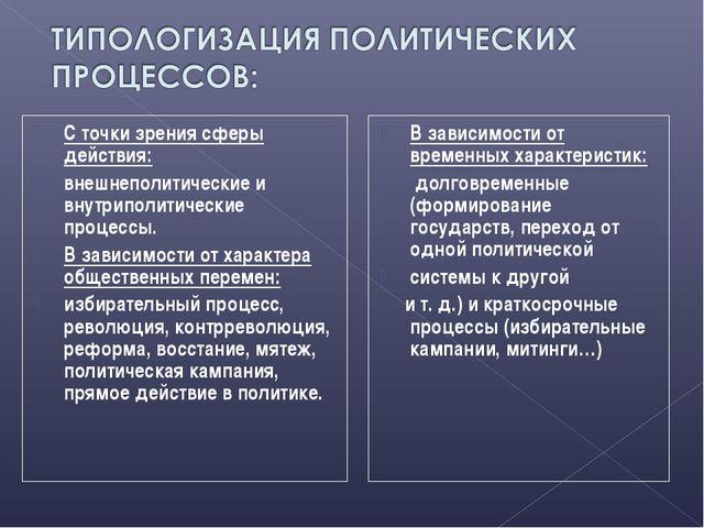С точки зрения сферы действия: внешнеполитические и внутриполитические процес...