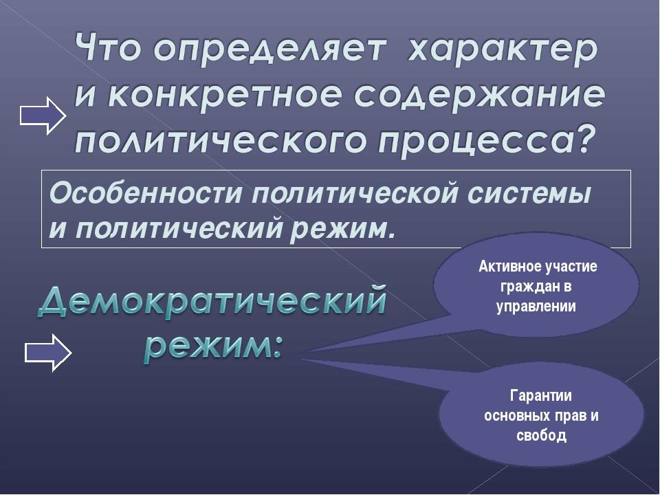 Особенности политической системы и политический режим. Активное участие гражд...