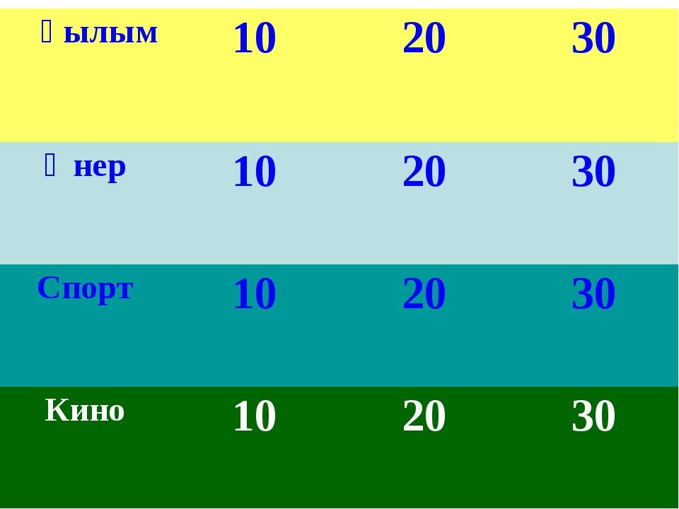 Ғылым102030 Өнер102030 Спорт102030 Кино102030