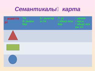 Семантикалық карта ҚасиеттеріТік бұрышы барБұрыштары тікТөрт қабырғасы бар