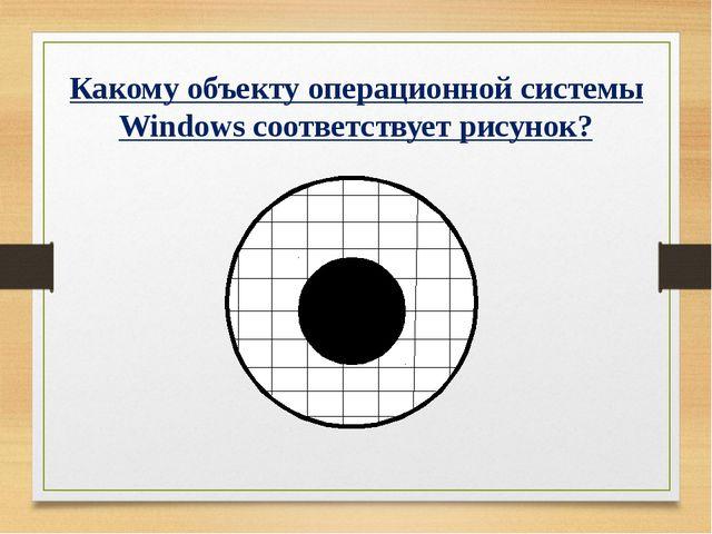 Какому объекту операционной системы Windows соответствует рисунок?