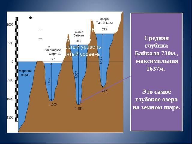 Средняя глубина Байкала 730м., максимальная 1637м. Это самое глубокое озеро н...