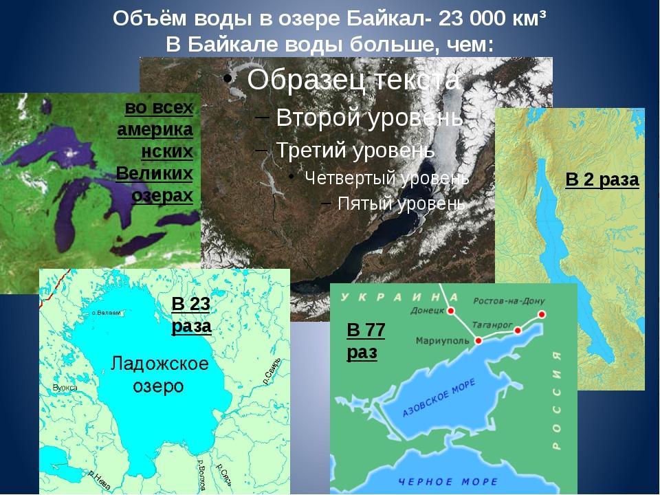 Объём воды в озере Байкал- 23 000 км³ В Байкале воды больше, чем: В 2 раза В...