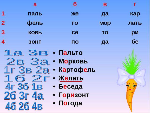 Пальто Морковь Картофель Желать Беседа Горизонт Погода абвг 1пальжеда...