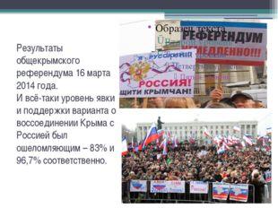 Результаты общекрымского референдума 16 марта 2014 года. И всё-таки уровень я