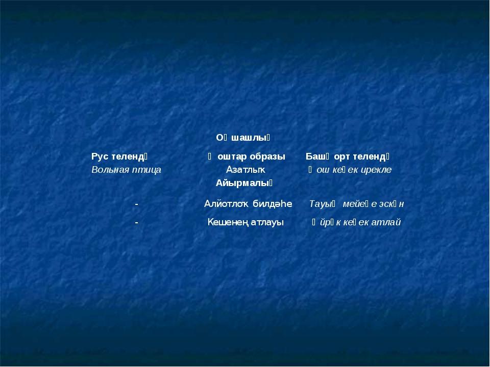Оҡшашлыҡ Рус телендә Ҡоштар образы Башҡорт телендә Вольная птица Азатлыҡ...