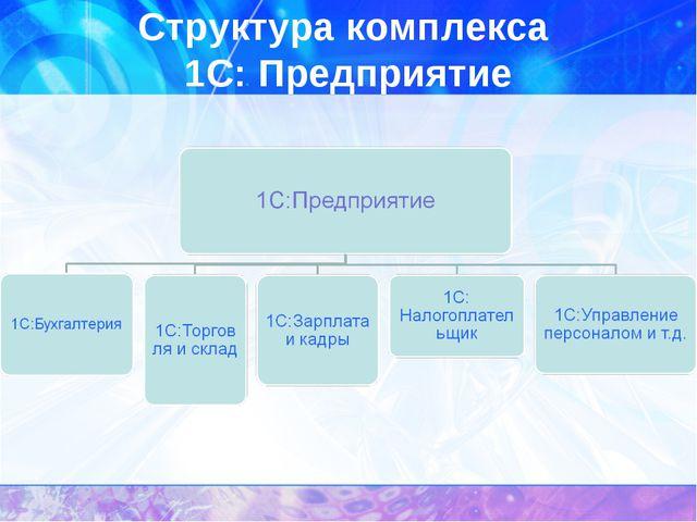 Структура комплекса 1С: Предприятие