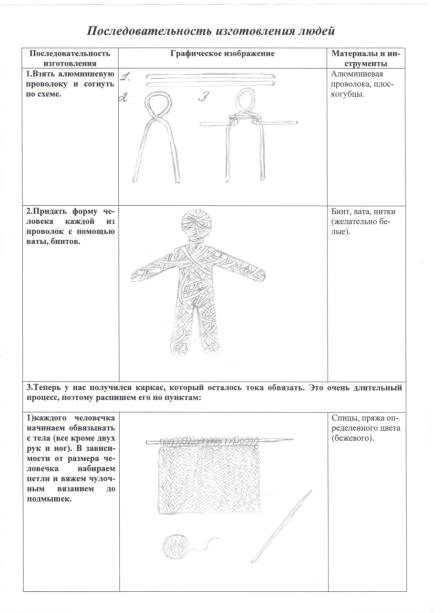 E:\РАЙОННЫЙ СЕМИНАР 2012-2013 (в работе)\сканированные проекты\Безымянный 13.bmp