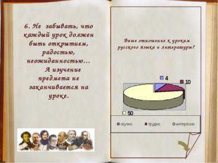 Ваше отношение к урокам русского языка и литературы? 6. Не забывать, что кажд