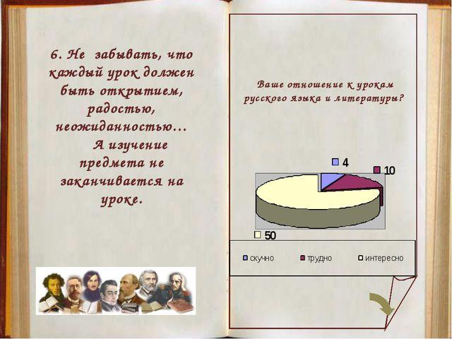 Ваше отношение к урокам русского языка и литературы? 6. Не забывать, что кажд...