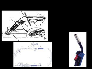 1 – трубка подачи защитного газа; 2 – вход плавящегося электрода (проволоки);