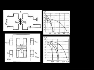 Источники питания сварочной дуги Сварочные трансформаторы ВАХ трансформаторов