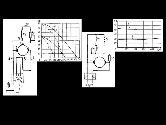 Источники питания сварочной дуги Сварочные генераторы Схема генератора с само...