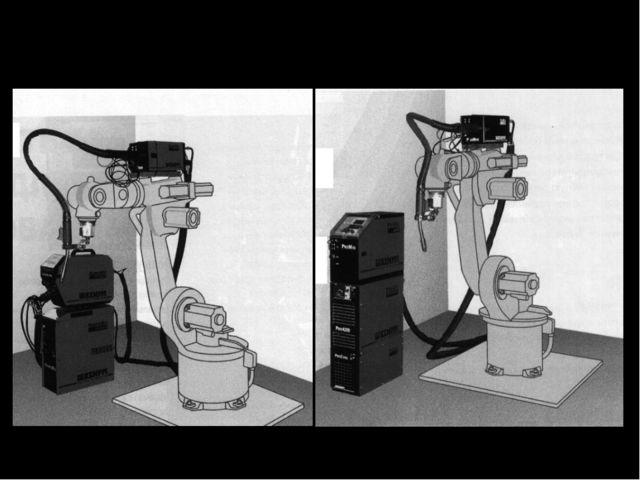 Использование промышленных роботов