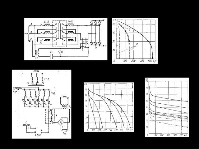 Источники питания сварочной дуги Сварочные выпрямители Схема выпрямителя ВД-3...