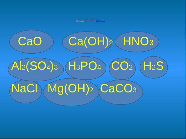 Из перечня выписать: Оксиды; Основания; Кислоты CaO Ca(OH)2 HNO3 Al2(SO4)3 H...