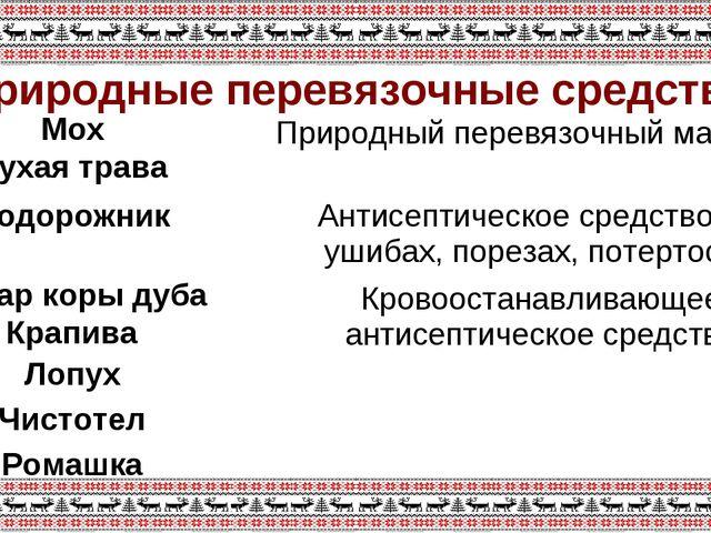 Природные перевязочные средства МохПриродный перевязочный материал Сухая тра...