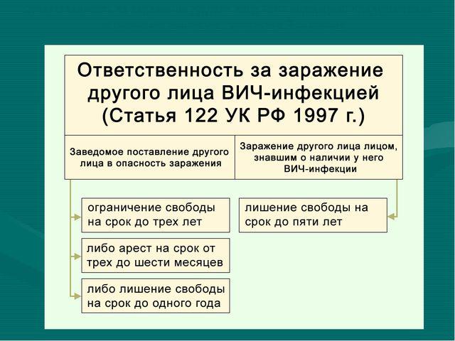 Ответственность за заражение другого лица ВИЧ-инфекцией предусмотрена Уголовн...