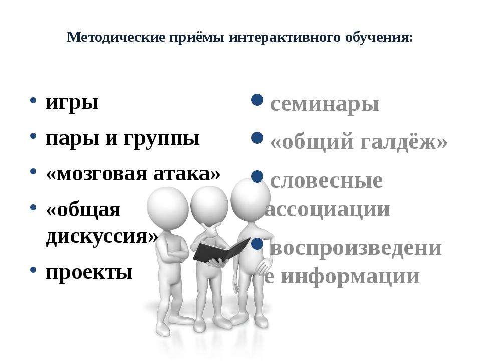Методические приёмы интерактивного обучения: игры пары и группы «мозговая ата...
