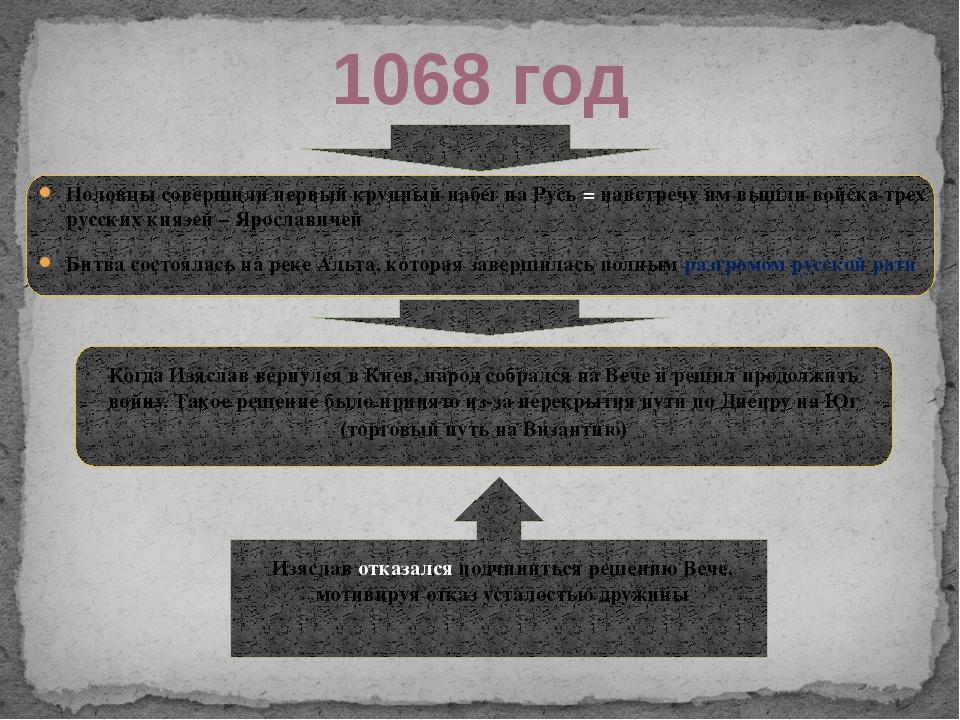 Половцы совершили первый крупный набег на Русь = навстречу им вышли войска т...