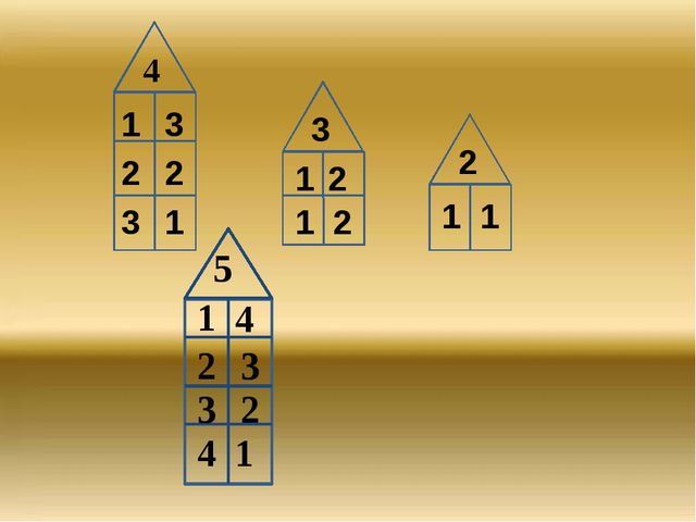 4 3 2 1 3 2 1 2 1 1 2 3 1 2 1 1 4 2 3 3 2 4 1 5