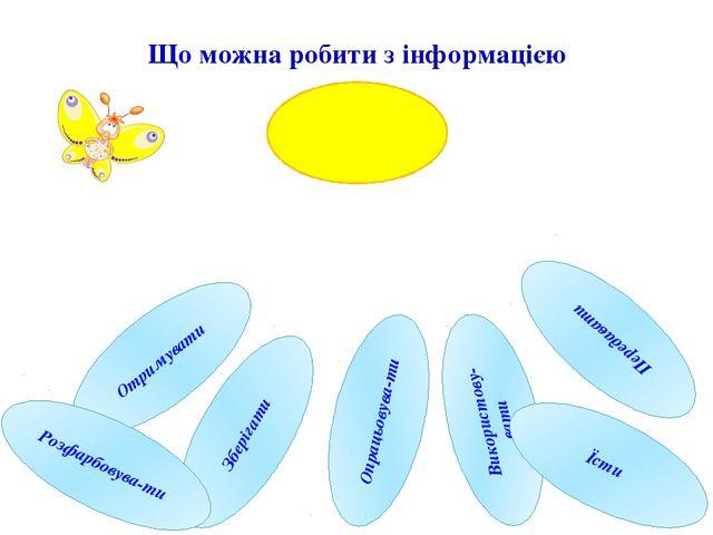 Отримувати Що можна робити з інформацією Передавати Використову-вати Зберігат...