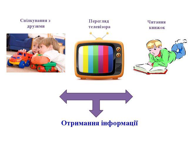 Спілкування з друзями Перегляд телевізора Читання книжок Отримання інформації