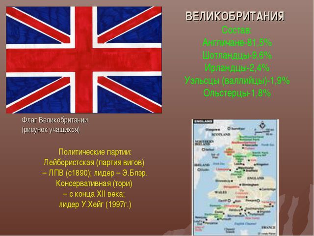 ВЕЛИКОБРИТАНИЯ Состав: Англичане-81,5% Шотландцы-9,6% Ирландцы-2,4% Уэльсцы (...