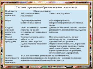 Система оценивания образовательных результатов: Особенности системы оценивани
