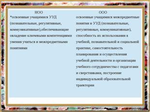 НОО ООО *освоенные учащимися УУД (познавательные, регулятивные, коммуникативн