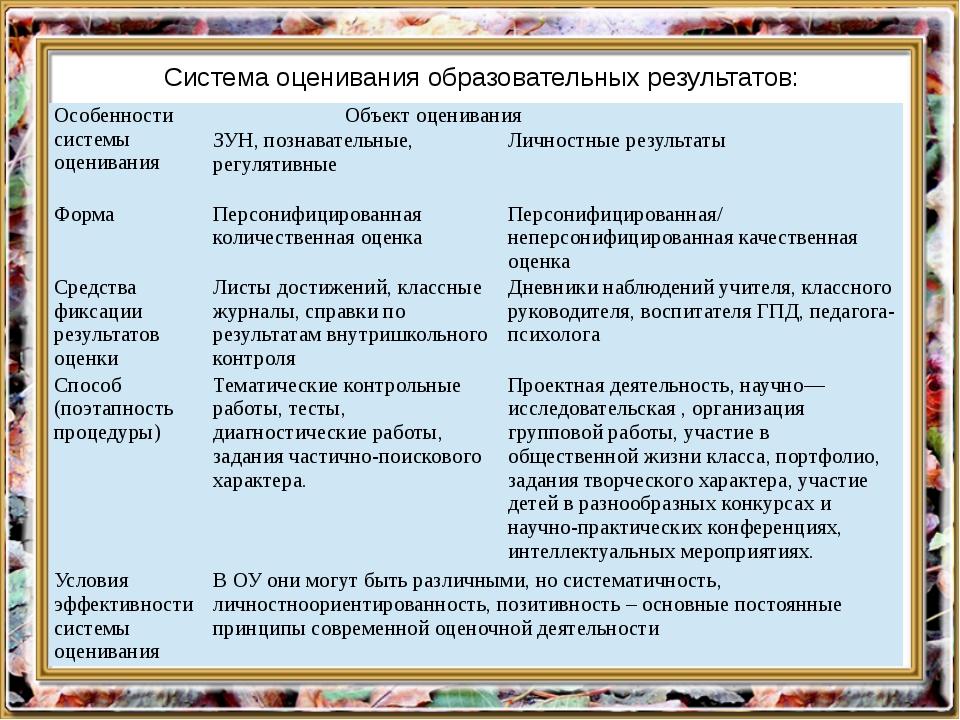 Система оценивания образовательных результатов: Особенности системы оценивани...