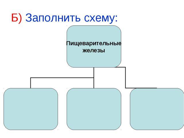 Б) Заполнить схему: