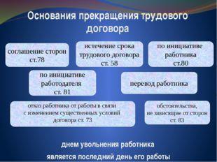 Основания прекращения трудового договора днем увольнения работника является п