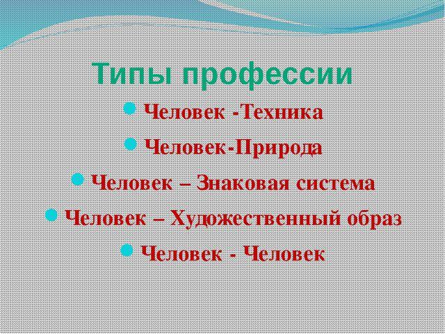 Типы профессии Человек -Техника Человек-Природа Человек – Знаковая система Че...