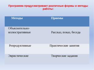 Программа предусматривает различные формы и методы работы: Методы Приемы Объ