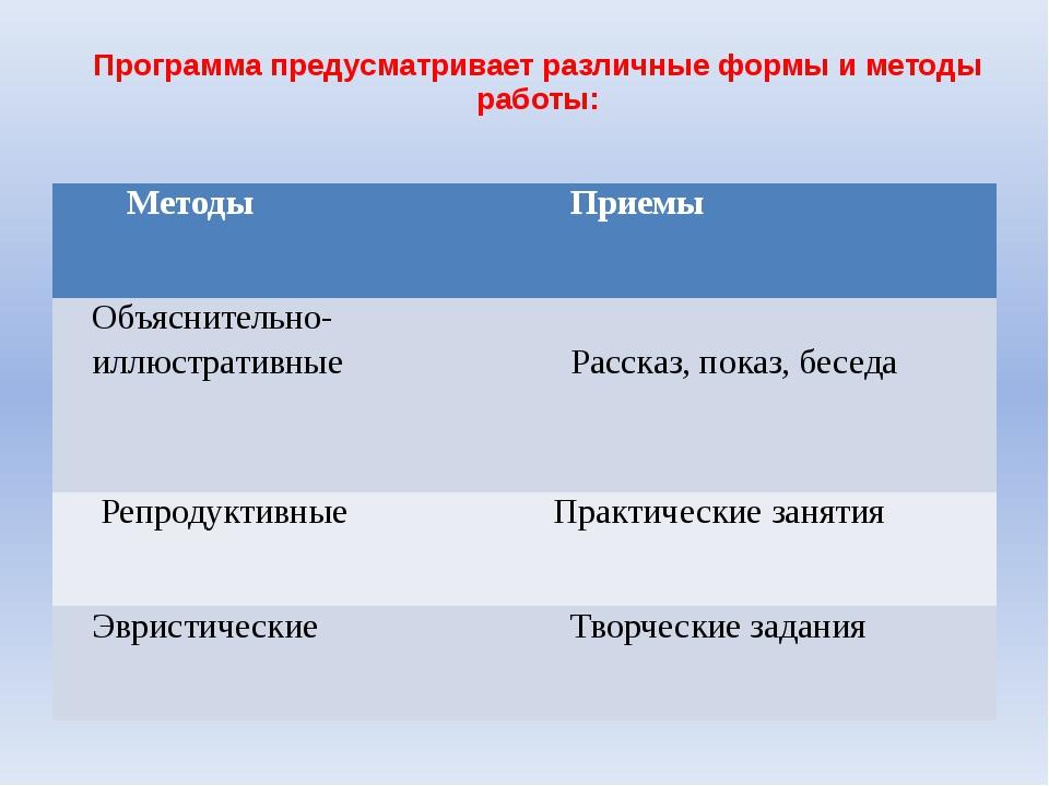 Программа предусматривает различные формы и методы работы: Методы Приемы Объ...