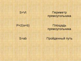 S=VtПериметр прямоугольника P=2(a+b)Площадь прямоугольника S=abПройденный