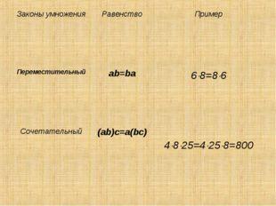 Законы умноженияРавенствоПример Переместительныйab=ba68=86 Сочетательны