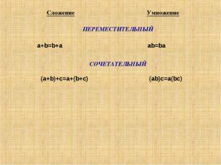 Сложение Умножение ПЕРЕМЕСТИТЕЛЬНЫЙ a+b=b+a ab=ba СОЧЕТАТЕЛЬНЫЙ (a+b)+c=a+(b+