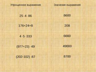 Упрощенное выражениеЗначение выражения 25 4 868600 176+24+8208 4 5 333