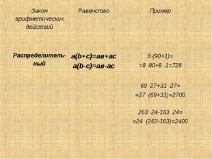 Закон арифметических действийРавенствоПример Распределитель- ныйа(b+с)=ав+