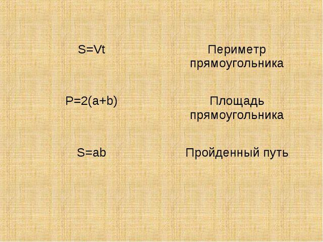 S=VtПериметр прямоугольника P=2(a+b)Площадь прямоугольника S=abПройденный...