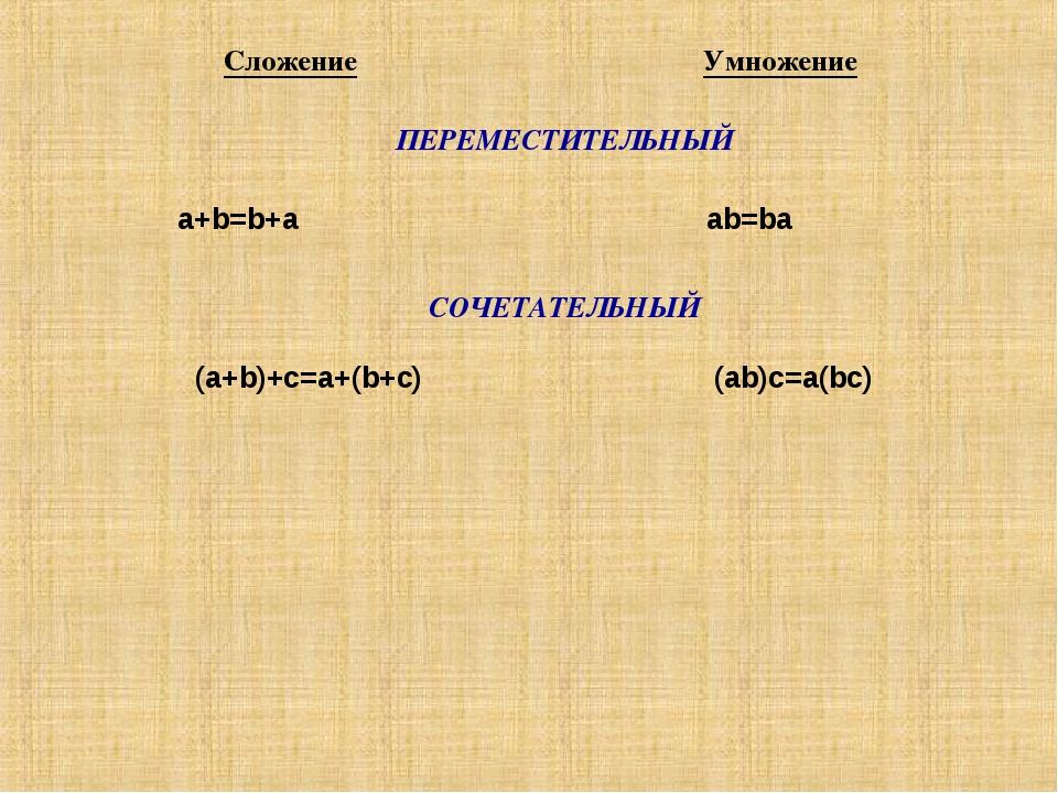 Сложение Умножение ПЕРЕМЕСТИТЕЛЬНЫЙ a+b=b+a ab=ba СОЧЕТАТЕЛЬНЫЙ (a+b)+c=a+(b+...