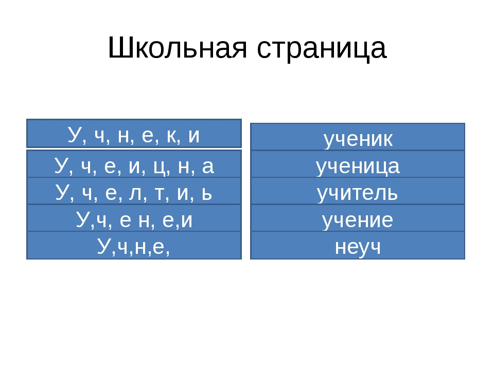 У, ч, н, е, к, и У, ч, е, и, ц, н, а У, ч, е, л, т, и, ь У,ч, е н, е,и У,ч,н...