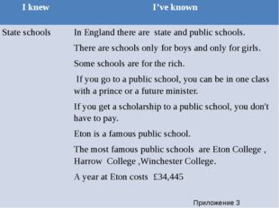 Приложение 3 Iknew I'veknown State schools In England there are state and pu
