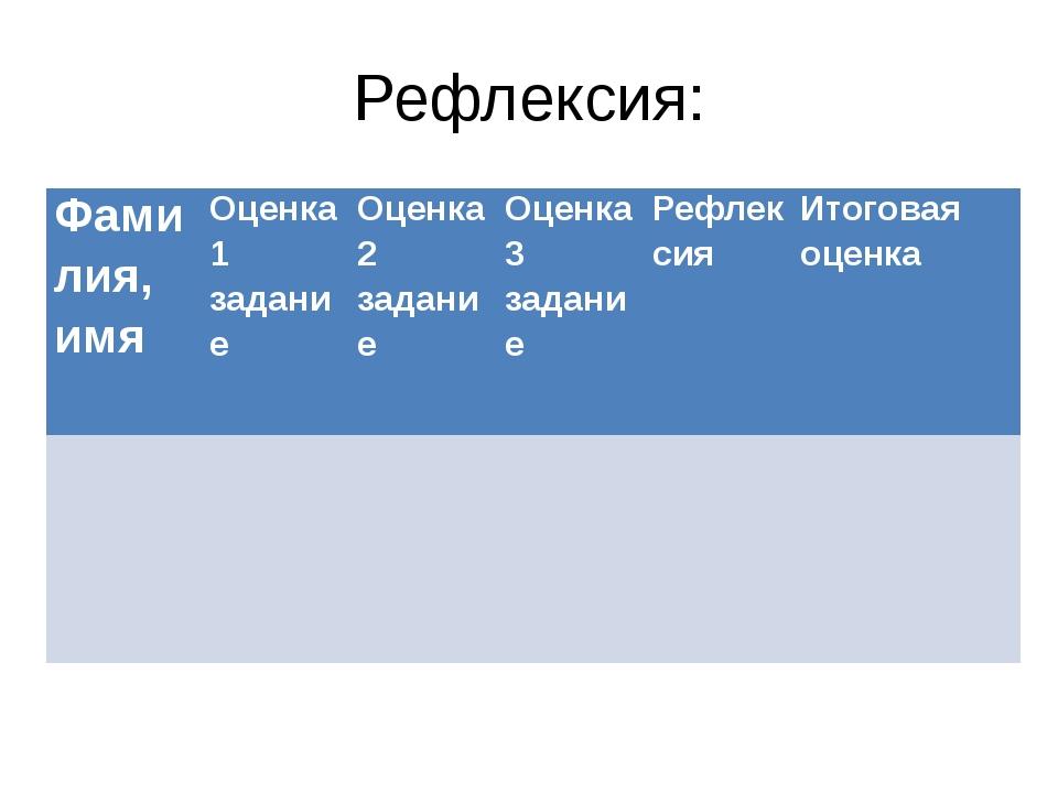 Рефлексия: Фамилия, имя Оценка 1 задание Оценка 2 задание Оценка 3 задание Ре...