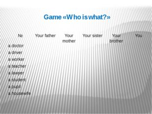 Game «Who is what?» № Your father Your mother Your sister Your brother You a