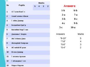 "1-b 6-b 2-a 7-a 3-b 8-c 4-c 9-b 5-c 10-a Answers: Answers Marks ""9-10"" 5 ""7-8"